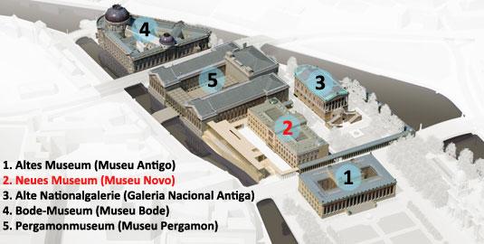 Neues Museum (Museu Novo) na Ilha dos Museus