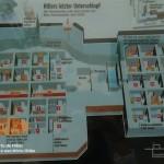 Como era o abrigo subterrâneo de Hitler