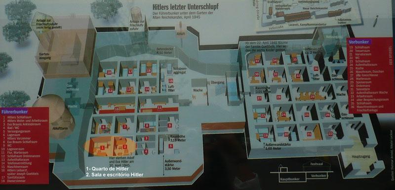 Führerbunker – O Bunker de Hitler | Simplesmente Berlim